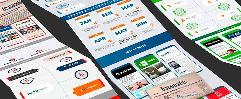 infografías comunicación datos silvia albert in company
