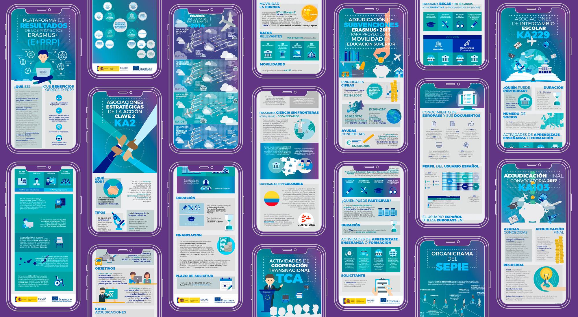 Diseño para Erasmus: una newsletter sin fronteras