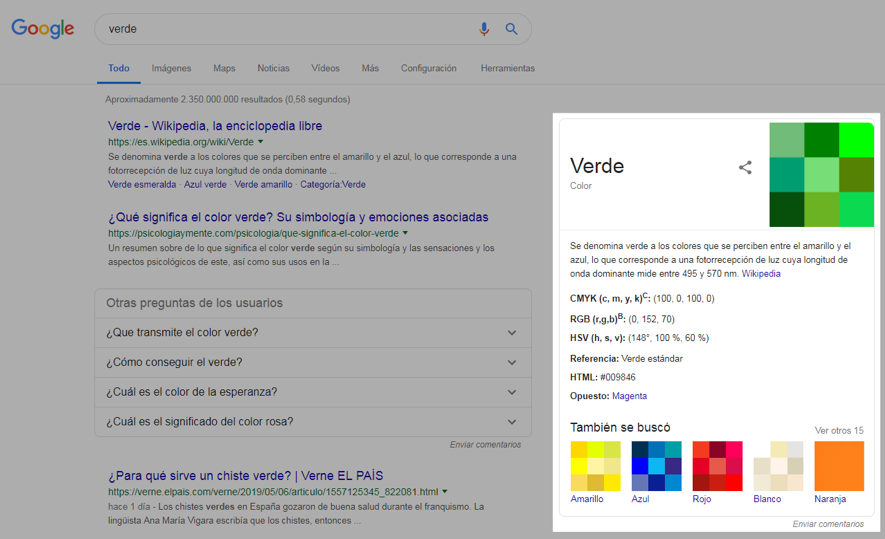 Ejemplo de Knowledge Graph en las SERP de Google