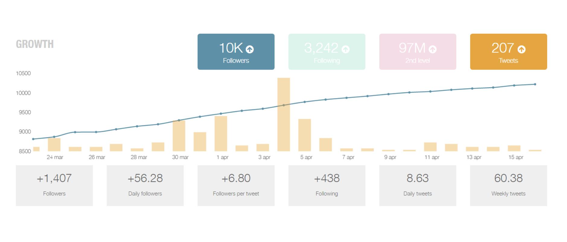 herramientas-redes-sociales-metricool